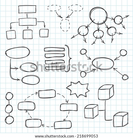 Hand drawn doodle sketch mind map blank flow chart space for text. Concept business blog internet seo programming marketing web project - stock vector