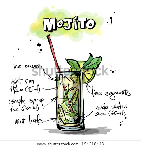 Hand drawn illustration of cocktail. MOJITO. Vector collection. - stock vector