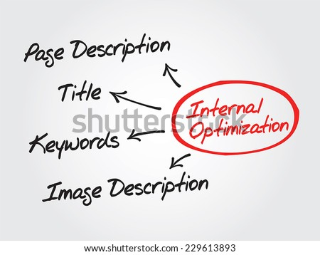 Hand drawn Internal optimization of website's pages (SEO), diagram chart shapes - stock vector