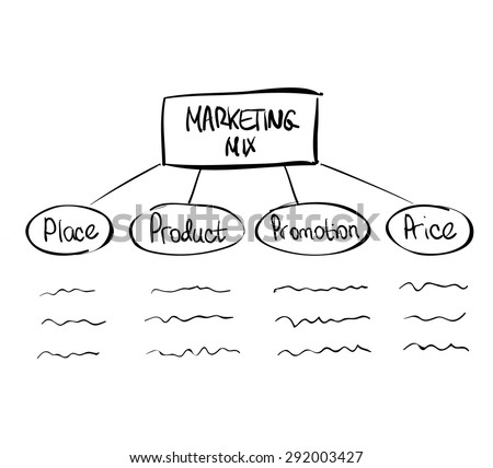 Hand-drawn marketing mix diagram doodle vector design - stock vector