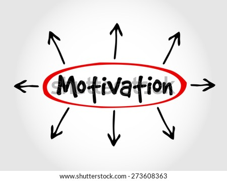 Hand drawn Motivation, business concept - stock vector
