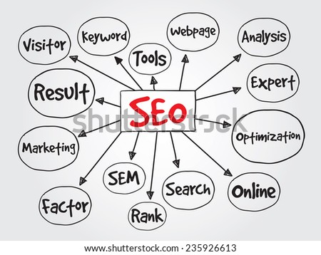 Hand drawn Search Engine Optimization (SEO) business vector concept for presentations and reports - stock vector