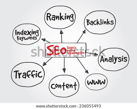 Hand drawn SEO - Search engine optimization, business vector concept for presentations and reports - stock vector