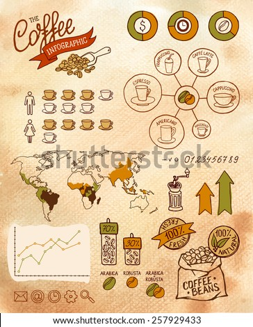 Hand drawn vector coffee infographics set. Vintage style - stock vector