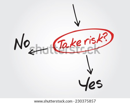 Hand drawn vector concept take the risk or not, diagram, chart - stock vector