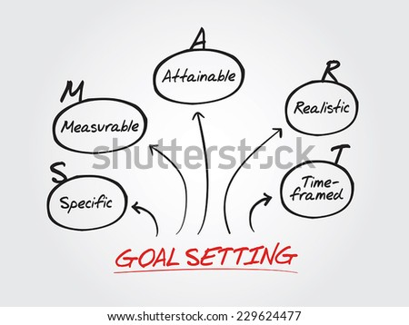 Hand drawn vector Smart goal setting diagram, chart shapes - stock vector