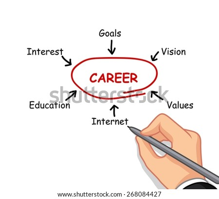 hand writing career concept - stock vector