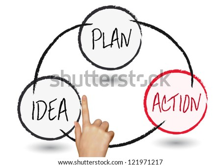 Hand writing method for planning business process design - stock vector