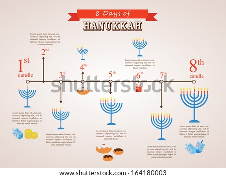 hanukkah holiday time line , 8 day infographics - stock vector