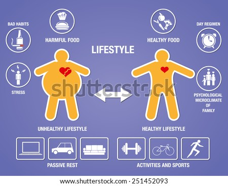Healthy lifestyle - stock vector