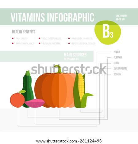 Healthy lifestyle infographic - vitamine B3 in fruits and vegetables. Vegeterian and diet vector concept.  - stock vector