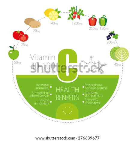 Healthy lifestyle infographic - vitamine C in fruits and vegetables. Health Benefits vitamin C - stock vector
