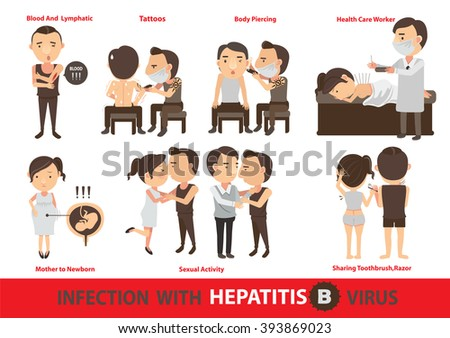 Hepatitis infection.cartoon vector illustration. - stock vector