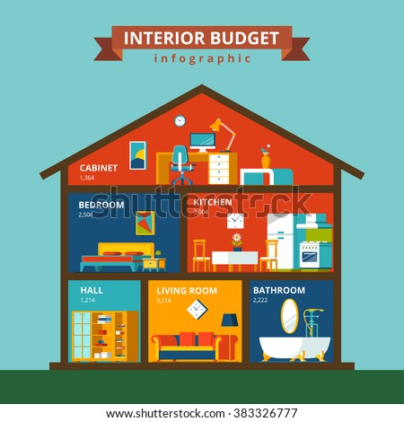 Home house room interior budget costs flat vector web site infographics concept template. Sectional view residential building indoor furniture elements price. Hall bathroom bedroom kitchen cabinet. - stock vector