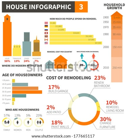 House infographic elements - easy to edit vector files, objects are grouped. Drawn in details info graphic template on household theme. - stock vector