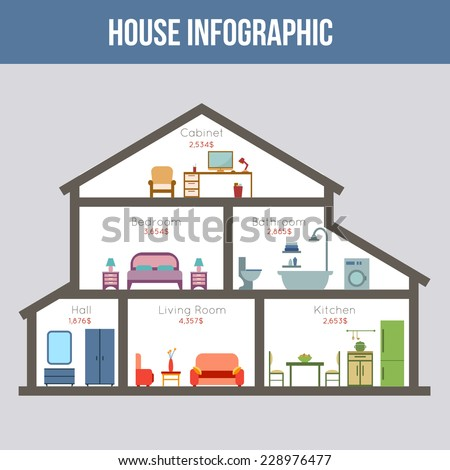 House infographic. Rooms with furniture with statistic. Flat style vector illustration. - stock vector