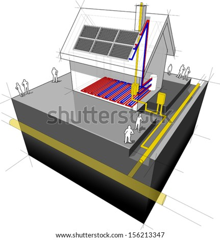 House with natural gas heater, underfloor heating and solar panels diagram (another house diagram from the collection, all have the same point of view/angle/perspective, easy to combine) - stock vector