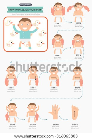 How to massage your baby infographic.illustration, vector - stock vector