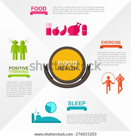 How to obtain good health and welfare by food, exercise, sleep relaxation, and positive thinking infographic template design, create by vector - stock vector