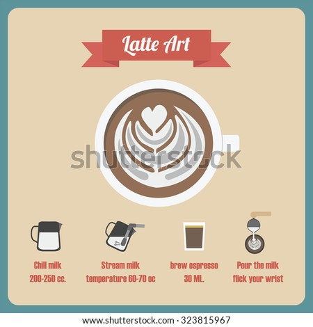 how to pouring latte art, method and step by step - stock vector