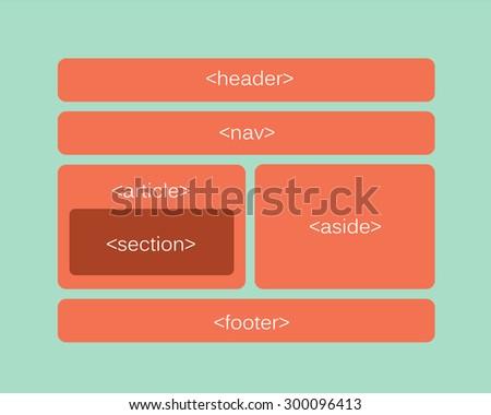 HTML 5 responsive web design - stock vector