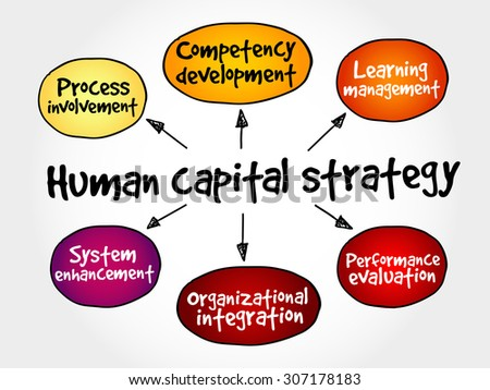 """strategic management and human capital This web site provides information about gpra and performance management it was developed by john mercer, the """"father of gpra."""