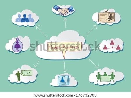 Human resources and Human management icons idea design - stock vector