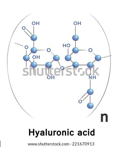 Hyaluronic acid  chemical formula, molecule structure, medical vector illustration. - stock vector