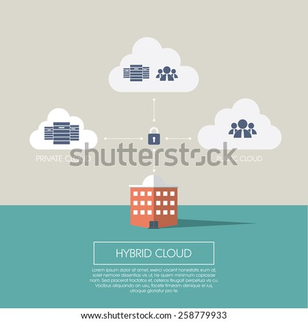Hybrid cloud computing concept infographics template with icons. Private and public servers. Security lock, data privacy technology. Eps10 vector illustration - stock vector