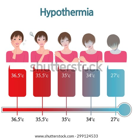 Hypothermia Stock Photos, Images, & Pictures | Shutterstock