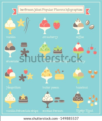 Ice Cream Popular Flavours and Types Infographics - stock vector