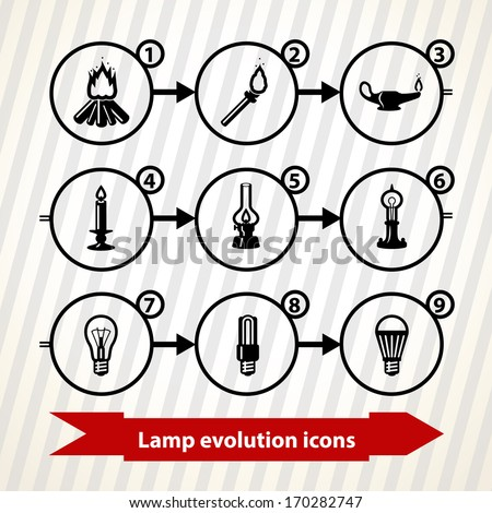 Icons with lamp (light) evolution. From bonfire to LED lamp. - stock vector