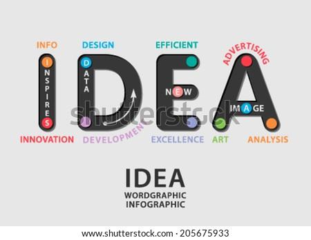 Idea infographic - stock vector