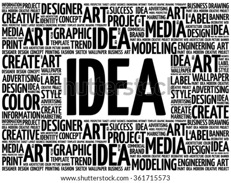 IDEA word cloud, creative business concept background - stock vector