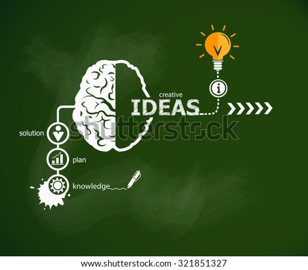 Ideas concept and brain. Hand writing Entrepreneur with chalk on green school board - stock vector