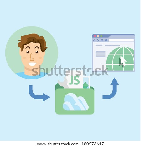 Illustration Data Sharing for Digital Productivity Illustration of business man sharing data for web design development java script with folder in the cloud of document and developer picture - stock vector