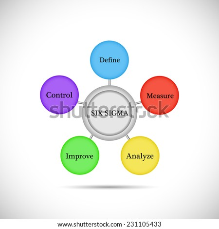 Illustration design of the six sigma concept isolated on a white background. - stock vector