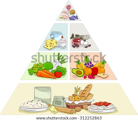 Illustration Featuring Examples of Foods That Follow the Food Pyramid - stock vector