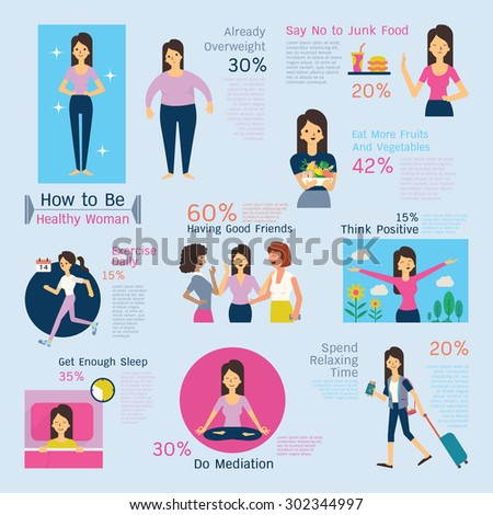 Illustration infographics of how to be woman in healthy lifestyle. Simple character, flat design. - stock vector