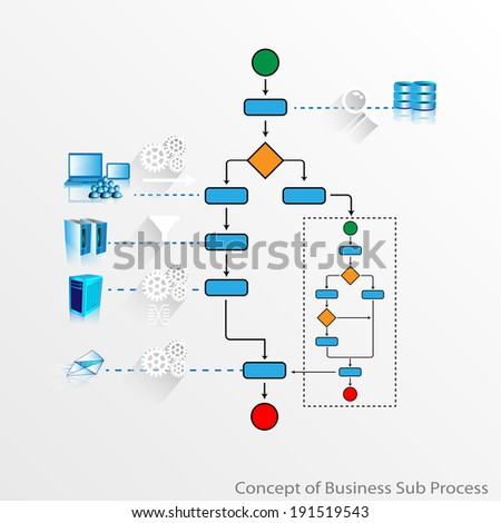Illustration of a main process calling sub process and responding calling service through main process by connecting various enterprise and legacy system services with data filter, transformation etc. - stock vector
