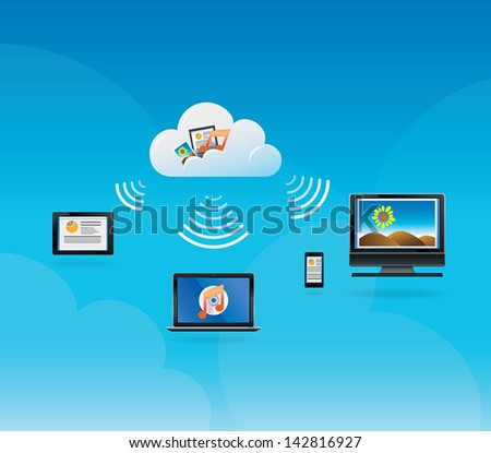 Illustration of different devices connected to cloud server and getting synchronized - stock vector