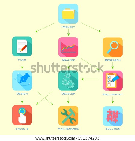 illustration of flat diagram for project development - stock vector