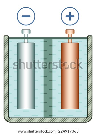 Illustration of the galvanic cell element - stock vector