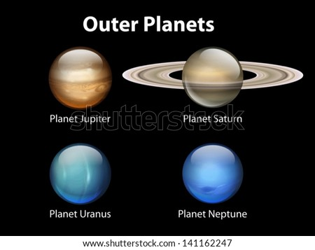 outer planets in order of the solar system - photo #7