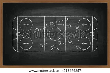image of a hockey tactic on green board. Transparency effects used.  - stock vector