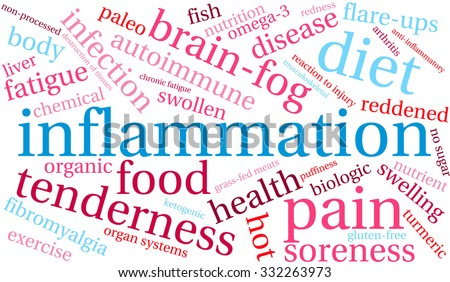 Inflammation word cloud on a white background.  - stock vector