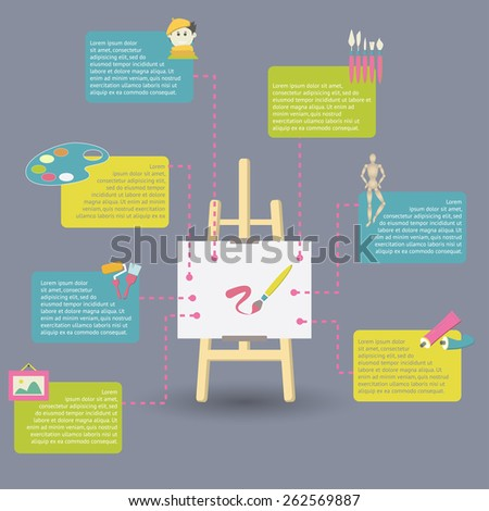 info graphic of art supplies and instruments for painting, drawing, sketching vector banners - stock vector