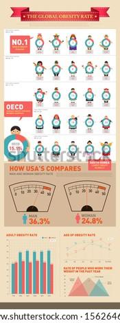 info graphics health obesity rate  - stock vector