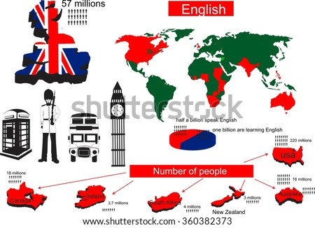 Infographic about english language spreading in the world - stock vector
