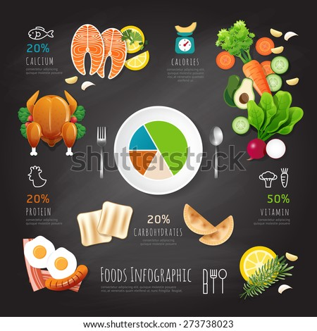 Infographic clean food low calories flat lay on chalkboard background idea. Vector illustration health concept.can be used for layout, advertising and web design. - stock vector